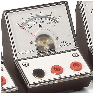 AC ampermetras
