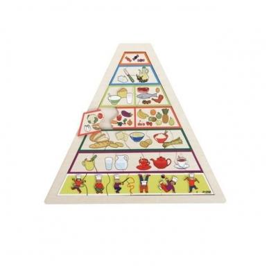 """Dėlionė """"Sveiko maisto piramidė"""""""