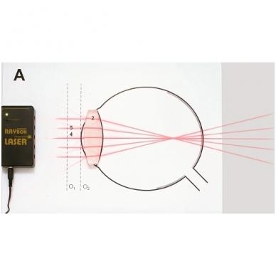 """Demonstracinis rinkinys """"Geometrinė optika"""" magnetinei lentai 2"""