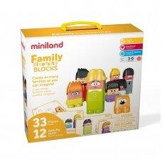Šeimos modelio figūrėlės